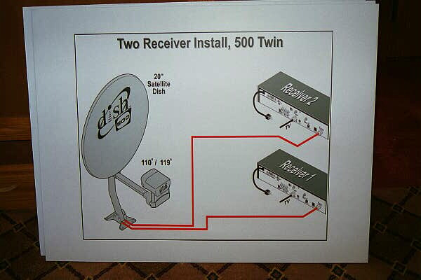 team summit 2000 photos rh dishretailer com dish 500 lnb wiring diagram