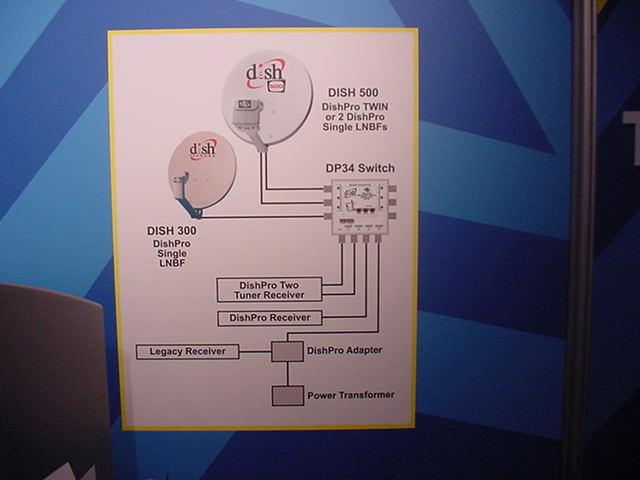 jpg dishpro installation diagram