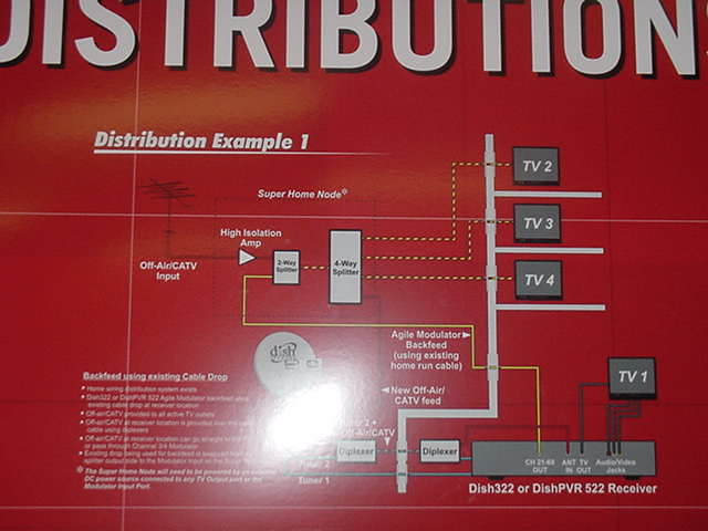 dish network wiring solidfonts wiring diagrams dvd vcr tv hdtv satellite cable